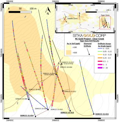 Sitka Drills 82.0 Metres of 0.61 g/t Gold at RC Gold in Yukon